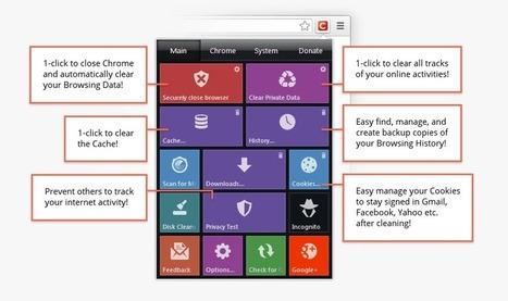 Click and Clean. Une extension pour effacer vos traces derrière vous – Les outils de la veille | Les outils du Web 2.0 | Scoop.it