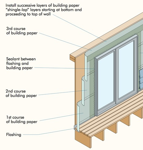"""APA """"Build a Better Home"""" series: """"Walls"""" 