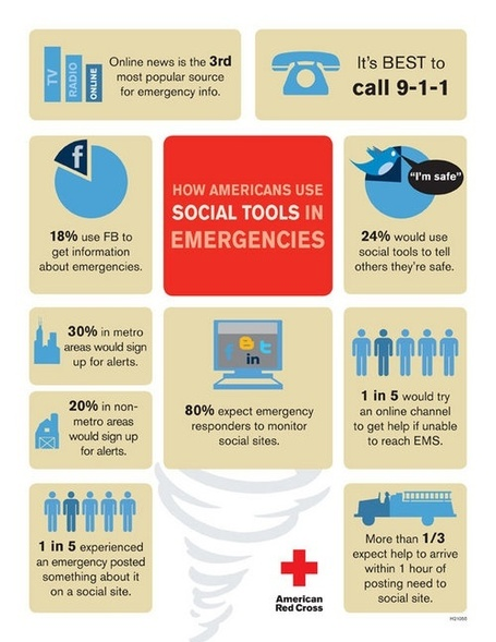 Is Social Media The New Emergency Service? INFOGRAPHIC | The 21st Century | Scoop.it