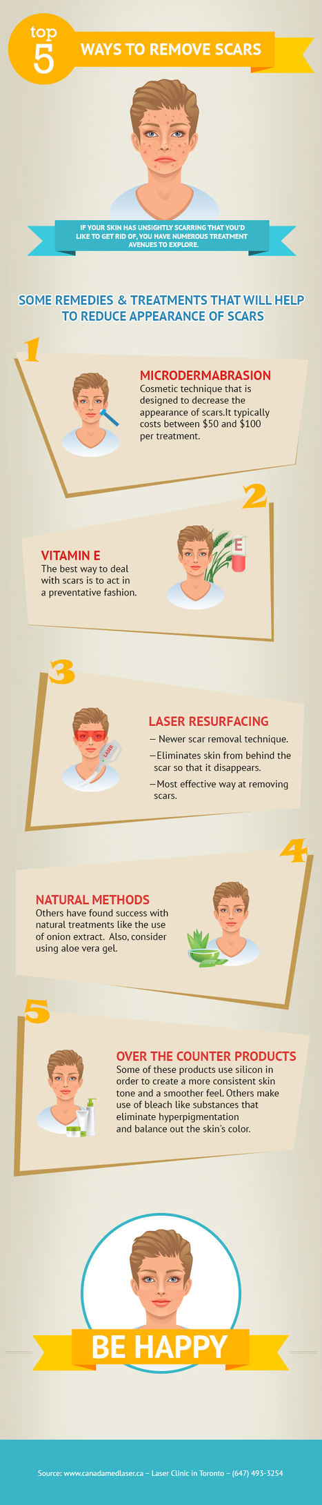 5 Effective Ways to Remove Scars | Canada Med Laser | News | Scoop.it