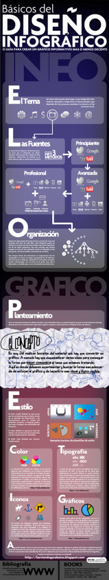 Guía completa para elaborar buenas infografías#infografia #infographic | my tecno & xarxa socials | Scoop.it