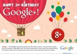 Google+ Turned 3 Last Saturday. Here's How It's Changed The Web. | Digital-News on Scoop.it today | Scoop.it