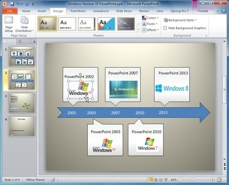 Tips On Planning Content For PowerPoint Presentations | PowerPoint Presentation Library | Scoop.it