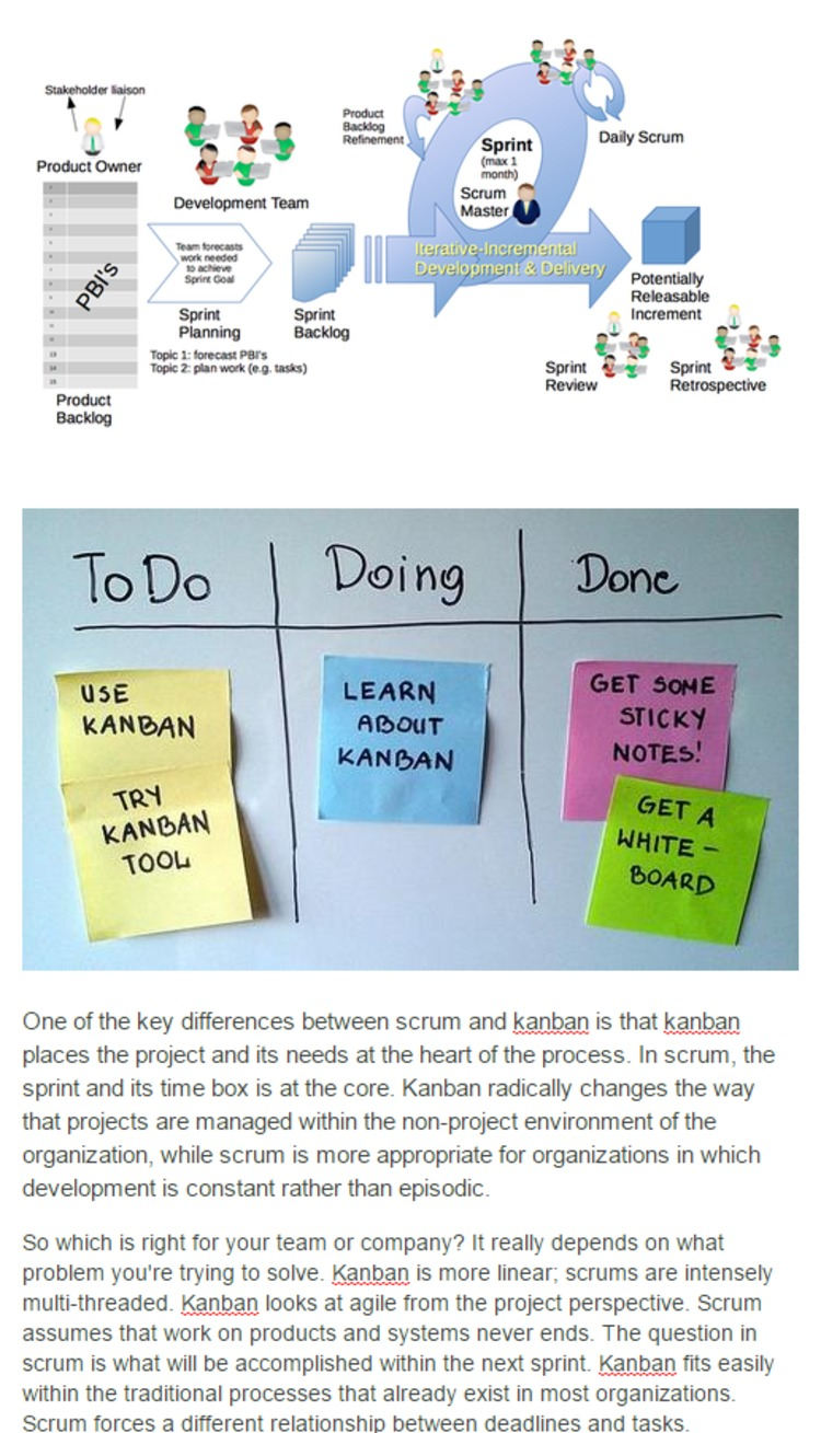 Best Agile Method For Your Team: Scrum Vs. Kanban - InformationWeek | The Marketing Technology Alert | Scoop.it