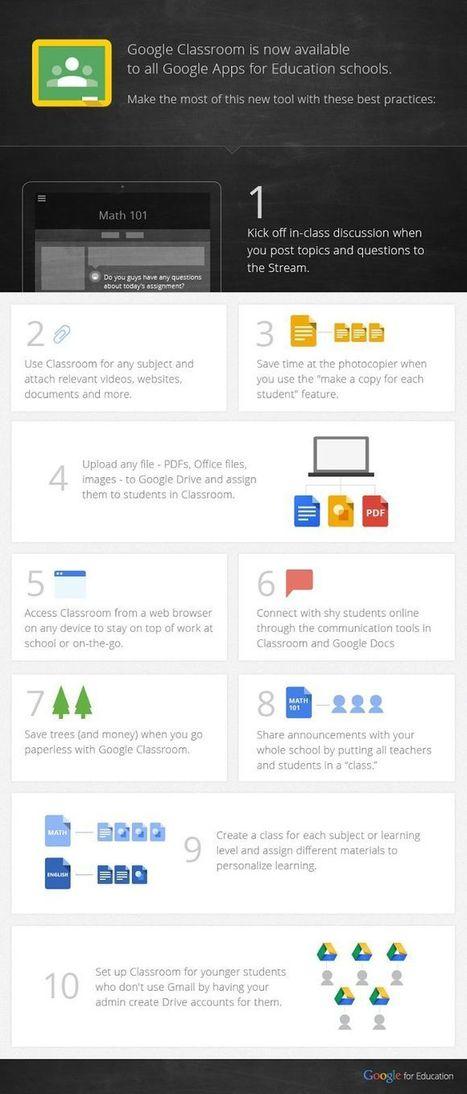 10 Buenas prácticas para el uso de Google Classroom [Infografía] - Nerdilandia   Nuevas tecnologías y universidad   Scoop.it