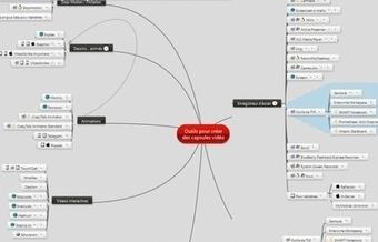 Des outils numériques à utiliser en pédagogie inversée - Inversons les APC !   Ressources pour la classe de FLE et de français   Scoop.it