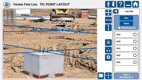 Trimble Field Link v4.0 is just launched to the construction workflows | Construction Industry Network | Scoop.it