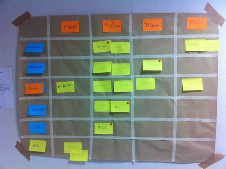 Les 5 clés pour réussir son lancement de projet | Manager et être managé | Scoop.it