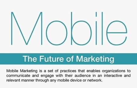 Mobile: The Future of Marketing #infographic | Marketing_me | Scoop.it