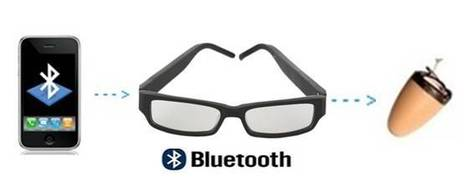 Buy Online Cheap Price Spy Bluetooth Glasses Earpiece in India - 09811251277 | Spy Bluetooth Jacket Earpiece Set | Scoop.it
