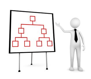Comment segmenter un marché ? | Commerce de MELUN | Scoop.it