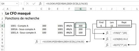 Excel: Pour plus de souplesse, utilisez les caractères de remplacement dans vos fonctions de recherche | MSExcel | Scoop.it