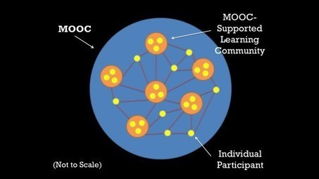MOOC-Supported Learning Communities for Future STEM Faculty | Pedagogia Infomacional | Scoop.it