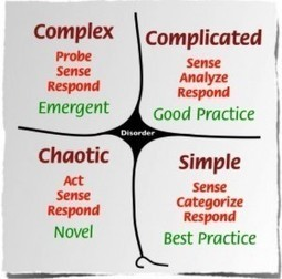 Cynefin framework - PRINCE2 Agile | Programme, Project and Change Management | Scoop.it