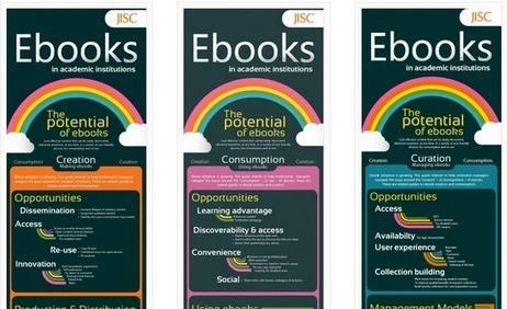 The Challenge of eBooks in Academic Institutions #edtech | Technology Enhanced Learning Blog | Innovations in e-Learning | Scoop.it