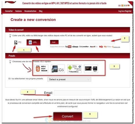 Convertir des vidéos en ligne facilement avec Veo Vidéo Converter | Je, tu, il... nous ! | Scoop.it