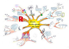 Les cartes mentales en classe. Concrètement, pour quoi faire ? | Formation et culture numérique - Thot Cursus | E-pedagogie, apprentissages en numérique | Scoop.it