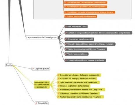 Sommaire détaillé du CD-Rom Enseigner avec les cartes mentales et conceptuelles Editions du CRDP - [MIND MAPPING POUR TOUS] | Medic'All Maps | Scoop.it