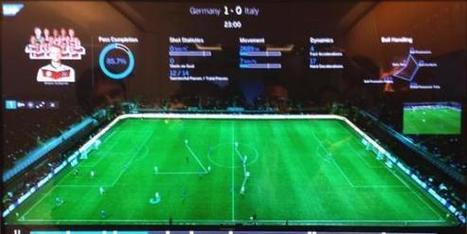 Le big data, le douzième homme de l'équipe allemande de foot | Evolution des usages par les nouvelles technologies | Scoop.it