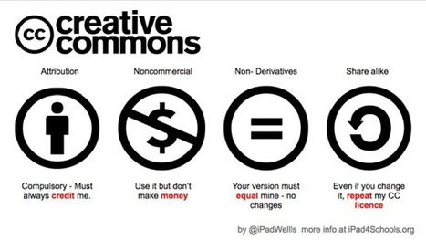 Safer Schools with Creative Commons - iPad4Schools | Educational Technology as I See It | Scoop.it