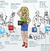 Social Media Class of 2011: Google+, Facebook & twitter [Infographic] | Advanced SEO & Marketing | Scoop.it