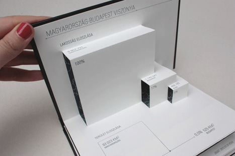 [visualization] Budapest POP-UP Book | [data visualization] In Data We Trust | Scoop.it