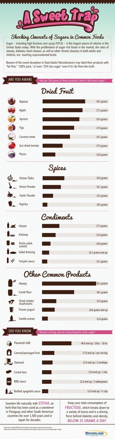 Healthy Living | Infographics Love | Scoop.it