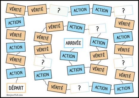 Action ou vérité ? | Ressources visuelles de FLE | Scoop.it
