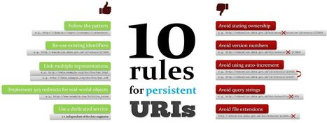 10 Rules for Persistent URIs | Joinup | Open Government Daily | Scoop.it