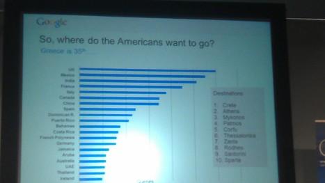 Crete is #1 tourism destination for Americans visiting Greece ~ WTM_London 2012 presentation | IncredibleCrete | Scoop.it