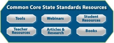 NAESP   National Association of Elementary School Principals   Common Core State Standards: Resources for leaders and teachers   Scoop.it