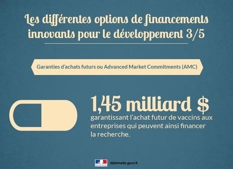 Les financements innovants pour le développement   Coopération internationale décentralisée   Scoop.it