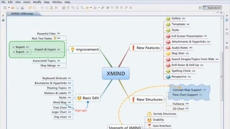 Most Popular Mind Mapping Tool: Xmind | Art of Hosting | Scoop.it