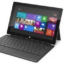 Win C 4: 80 Tips voor Windows 8 (tip 41 - 60) | Digitale Vaardigheden | Scoop.it