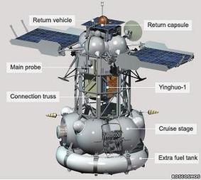 NASA interest in 2024 Mars Sample Return Mission using SLS and Orion   New Space   Scoop.it