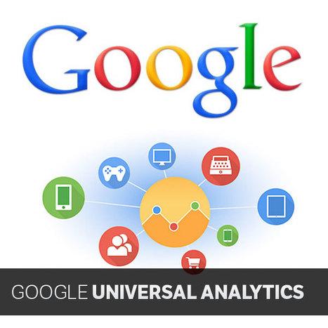 Google Universal #Analytics parameter reference Guide [Cheat Sheet anti-sèche] | Agence Web KiwiLab: Veille référencement web et Blog web 2.0 | Scoop.it