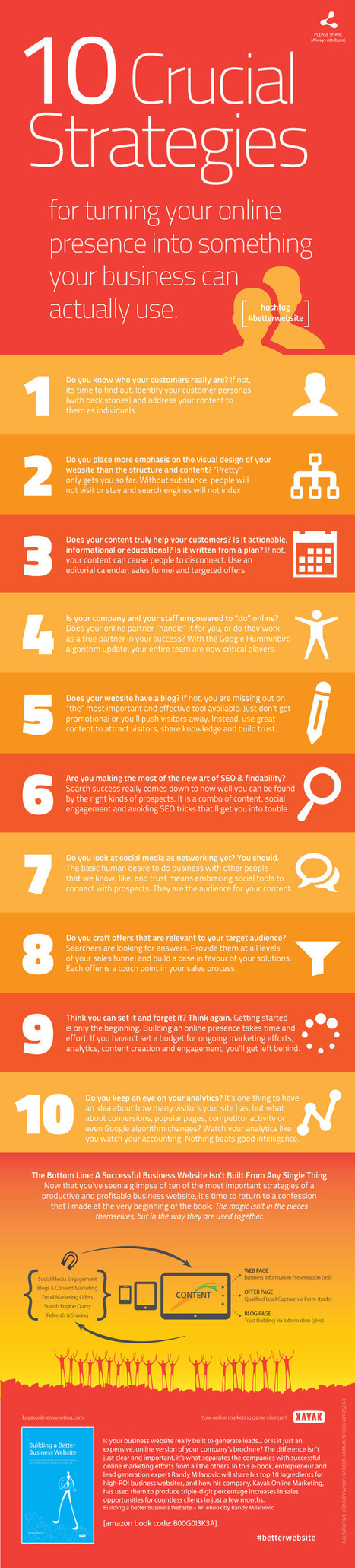 10 estrategias cruciales para una buena web de empresa #infografia #infographic #marketing | Seo, Social Media Marketing | Scoop.it