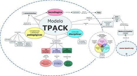 Modelo_TPACK conocimiento educativo - que es el modelo TPACK | didac-TIC-a | Scoop.it