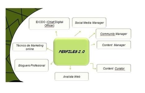 El blog de @lauraferrera: ¿Conoces los Perfiles 2.0 del Social Media? | El Content Curator Semanal | Scoop.it