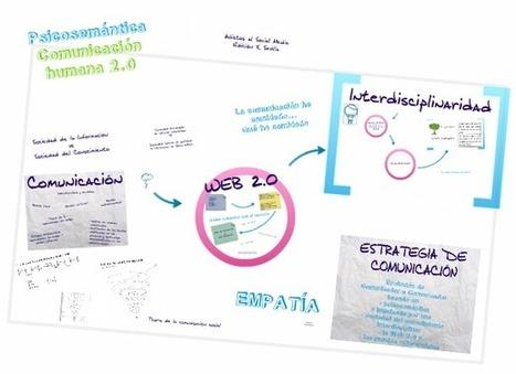 Comunicación humana 2.0: psicosemántica | Social Media | Scoop.it