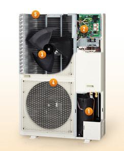 Pompes à chaleur : plus que trois mois avant l'entrée en vigueur de la directive européenne ErP sur l'éco-conception | Le flux d'Infogreen.lu | Scoop.it
