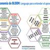 Educación (métodos y herramientas)