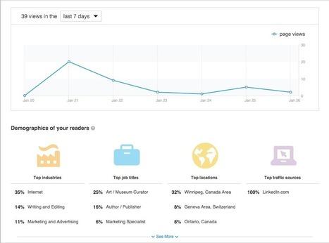 Blogging on LinkedIn: 11 tips to write winning posts - Social Media Slant | Social Media, SEO, Photography | Scoop.it