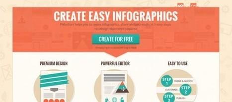 3 herramientas para hacer tus propias infografías | Educacion, ecologia y TIC | Scoop.it