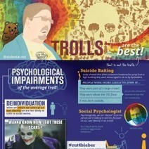 The Psychology of an Internet Troll | Visual.ly | e-Xploration | Scoop.it