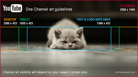 YouTube for Business & Branding (it's not just for cats) | Digital Brand Marketing | Scoop.it