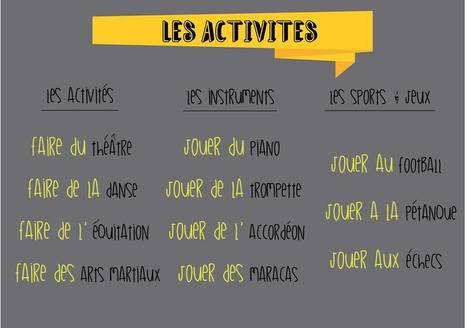 Les activités | FLE enfants | Scoop.it