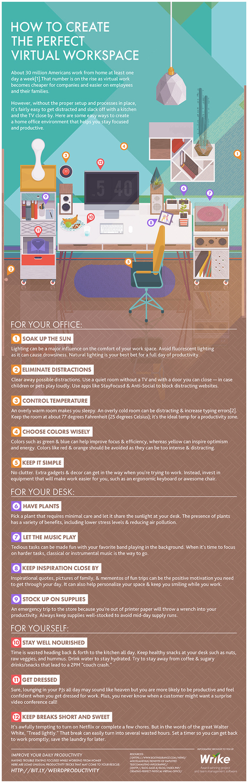 Cómo crear el espacio virtual de trabajo perfecto #infografia #infographic #rrhh | Educación con tecnología | Scoop.it