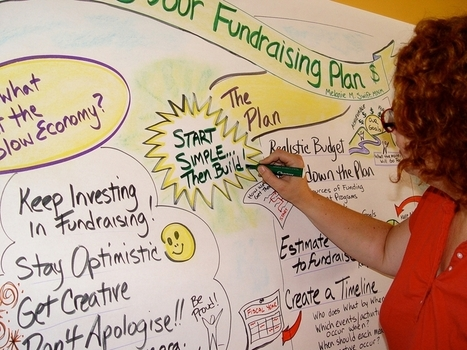 Three Easy Steps to Graphic Recording Success | Graphic Coaching | Scoop.it