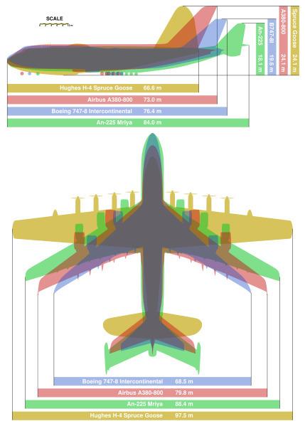 Turbulences à Airbus : retour sur le design d'avions   Journalisme graphique   Scoop.it